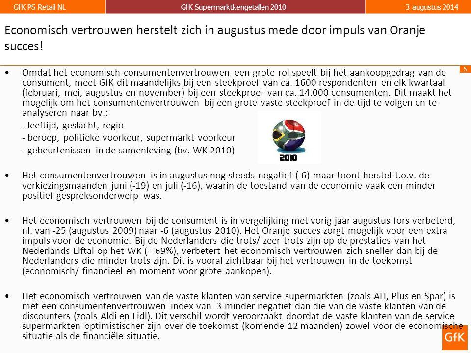 5 GfK PS Retail NLGfK Supermarktkengetallen 20103 augustus 2014 Economisch vertrouwen herstelt zich in augustus mede door impuls van Oranje succes! Om