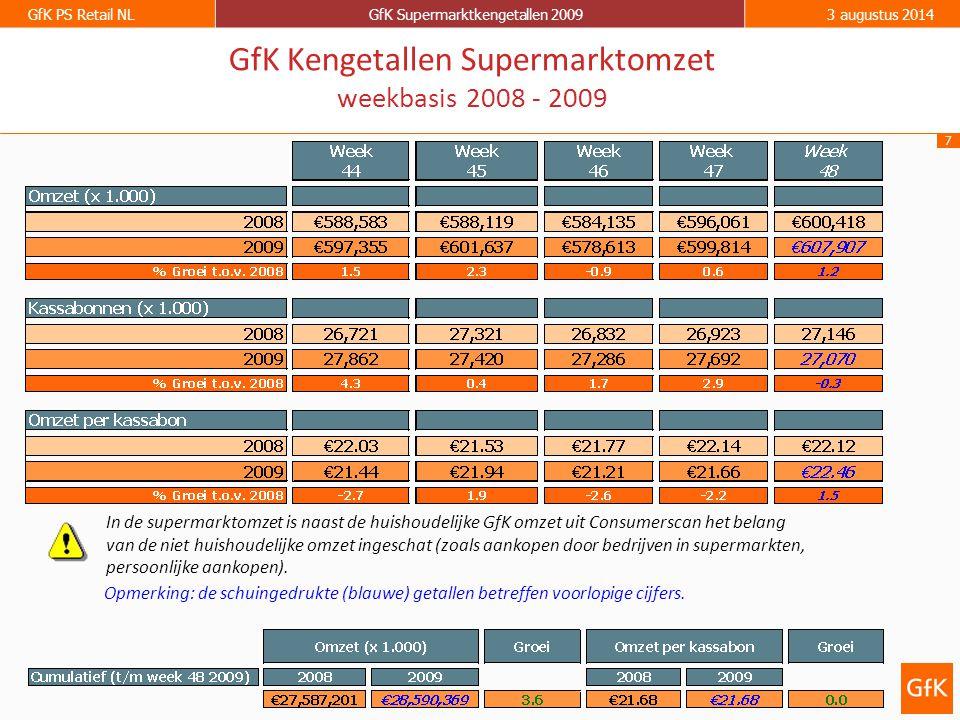 7 GfK PS Retail NLGfK Supermarktkengetallen 20093 augustus 2014 GfK Kengetallen Supermarktomzet weekbasis 2008 - 2009 Opmerking: de schuingedrukte (bl