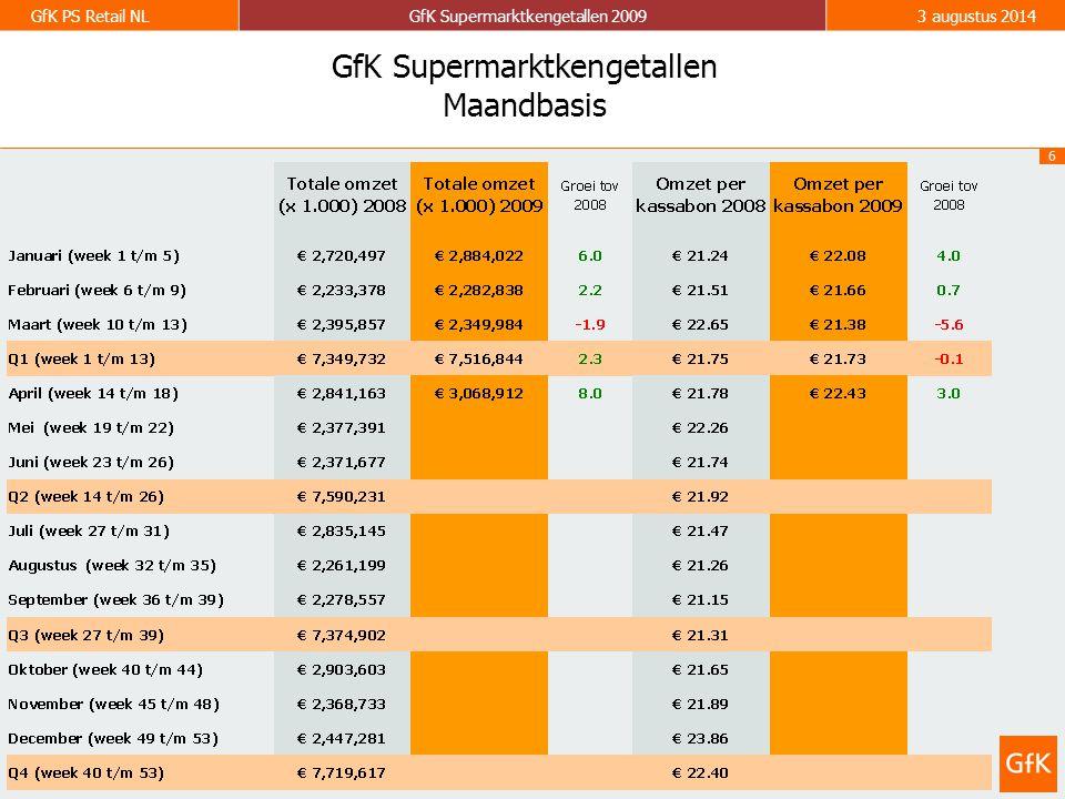 17 GfK PS Retail NLGfK Supermarktkengetallen 20093 augustus 2014 Detailconsult, Albert Heijn, Spar, Dekamarkt, Hoogvliet en C1000 scoren boven het landelijk gemiddelde m.b.t.