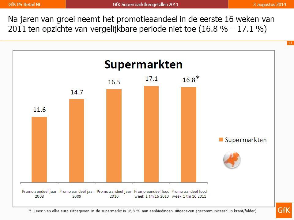 11 GfK PS Retail NLGfK Supermarktkengetallen 20113 augustus 2014 Na jaren van groei neemt het promotieaandeel in de eerste 16 weken van 2011 ten opzichte van vergelijkbare periode niet toe (16.8 % – 17.1 %) * * Lees: van elke euro uitgegeven in de supermarkt is 16,8 % aan aanbiedingen uitgegeven (gecommuniceerd in krant/folder)