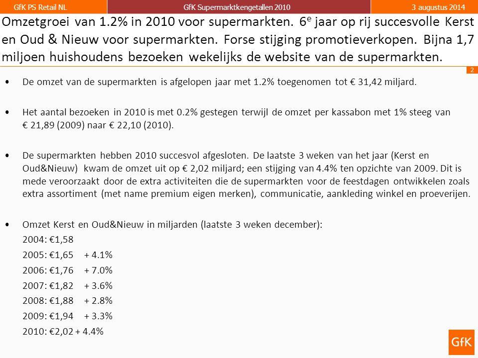 3 GfK PS Retail NLGfK Supermarktkengetallen 20103 augustus 2014 Omzetgroei van 1.2% in 2010 voor supermarkten.