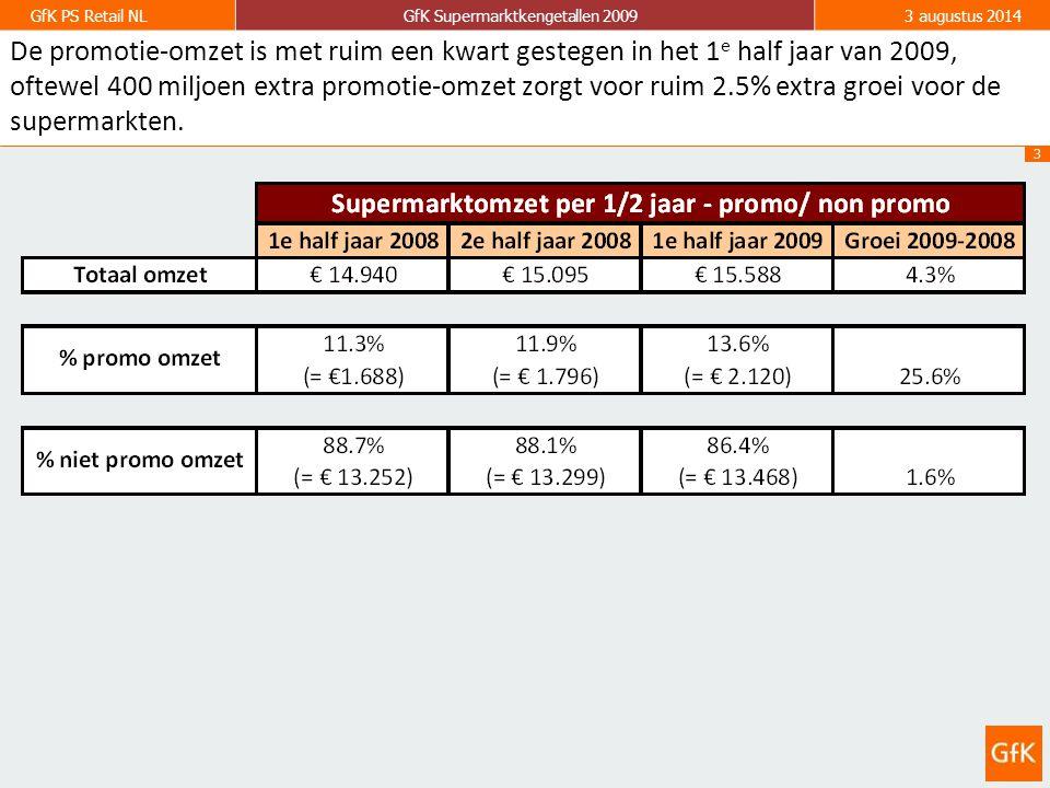 3 GfK PS Retail NLGfK Supermarktkengetallen 20093 augustus 2014 De promotie-omzet is met ruim een kwart gestegen in het 1 e half jaar van 2009, oftewel 400 miljoen extra promotie-omzet zorgt voor ruim 2.5% extra groei voor de supermarkten.