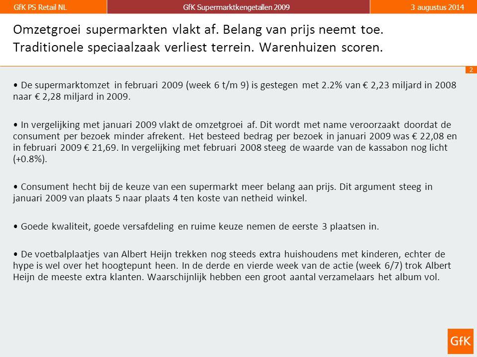 2 GfK PS Retail NLGfK Supermarktkengetallen 20093 augustus 2014 Omzetgroei supermarkten vlakt af.