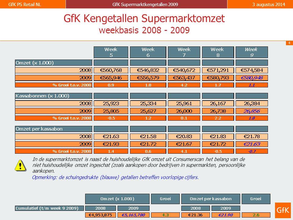 4 GfK PS Retail NLGfK Supermarktkengetallen 20093 augustus 2014 GfK Kengetallen Supermarktomzet weekbasis 2008 - 2009 Opmerking: de schuingedrukte (blauwe) getallen betreffen voorlopige cijfers.