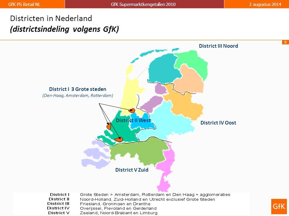9 GfK PS Retail NLGfK Supermarktkengetallen 20103 augustus 2014 3 grote steden lopen duidelijk voorop bij zondagaankopen.