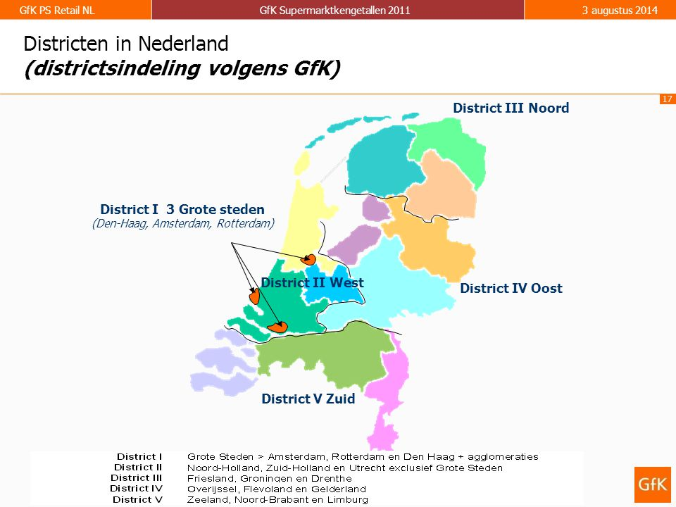 17 GfK PS Retail NLGfK Supermarktkengetallen augustus 2014 District III Noord District IV Oost District V Zuid District II West District I 3 Grote steden (Den-Haag, Amsterdam, Rotterdam) Districten in Nederland (districtsindeling volgens GfK)