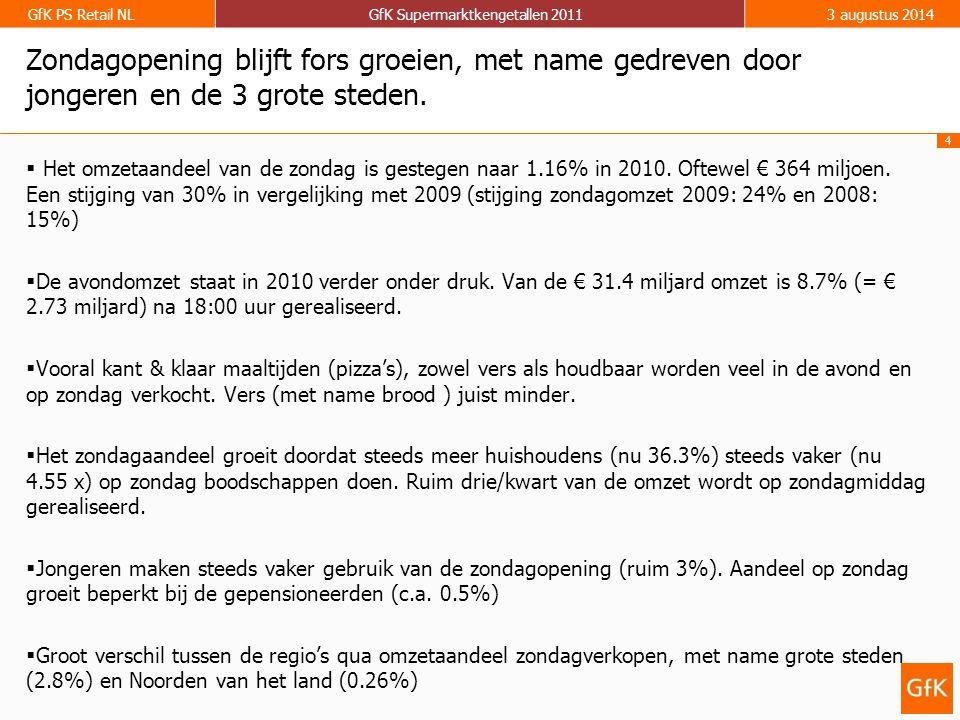 4 GfK PS Retail NLGfK Supermarktkengetallen 20113 augustus 2014  Het omzetaandeel van de zondag is gestegen naar 1.16% in 2010. Oftewel € 364 miljoen