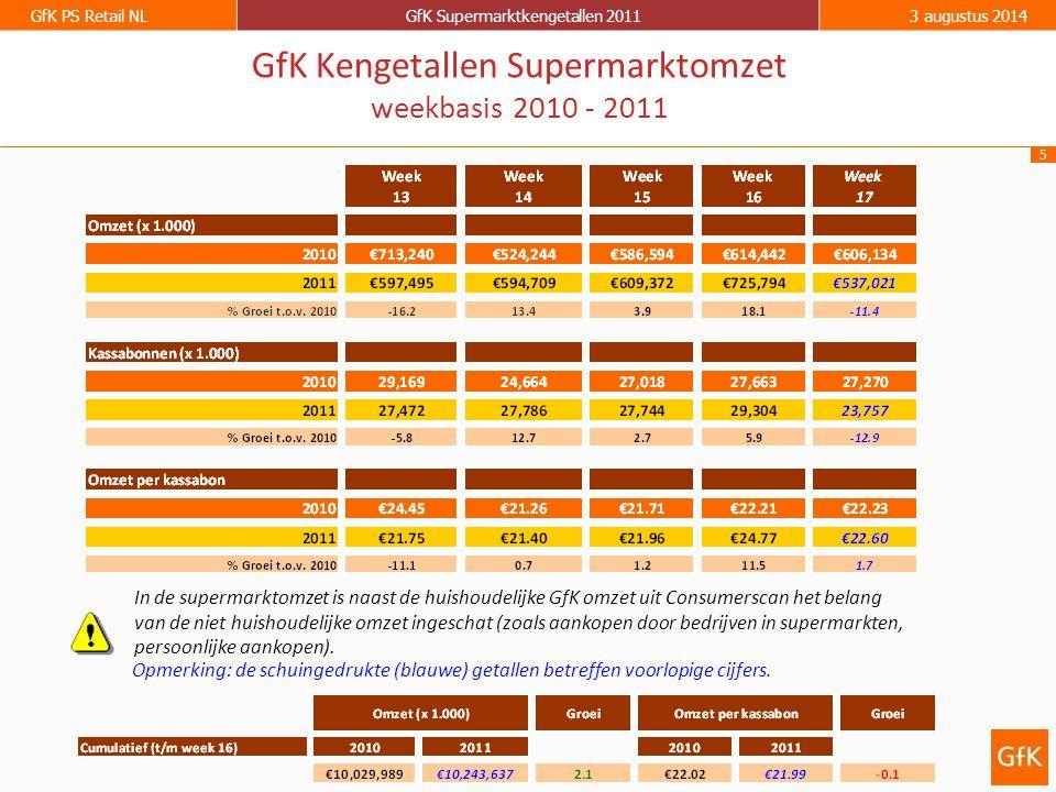 5 GfK PS Retail NLGfK Supermarktkengetallen 20113 augustus 2014 GfK Kengetallen Supermarktomzet weekbasis 2010 - 2011 Opmerking: de schuingedrukte (bl
