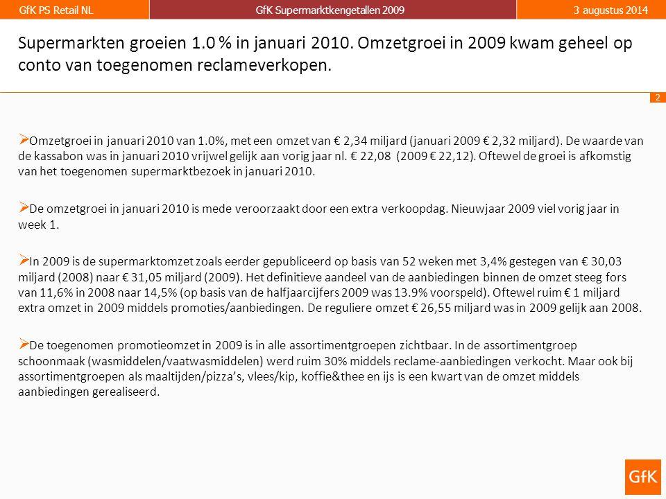 3 GfK PS Retail NLGfK Supermarktkengetallen 20093 augustus 2014 GfK Kengetallen Supermarktomzet weekbasis 2009 - 2010 Opmerking: de schuingedrukte (blauwe) getallen betreffen voorlopige cijfers.