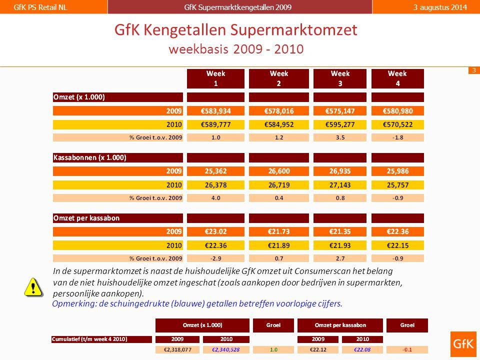 4 GfK PS Retail NLGfK Supermarktkengetallen 20093 augustus 2014 GfK Supermarktkengetallen Maandbasis