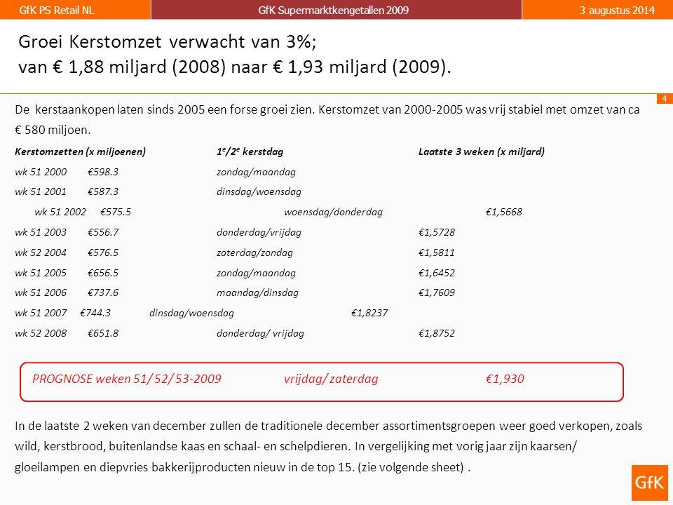 4 GfK PS Retail NLGfK Supermarktkengetallen 20093 augustus 2014 Groei Kerstomzet verwacht van 3%; van € 1,88 miljard (2008) naar € 1,93 miljard (2009).