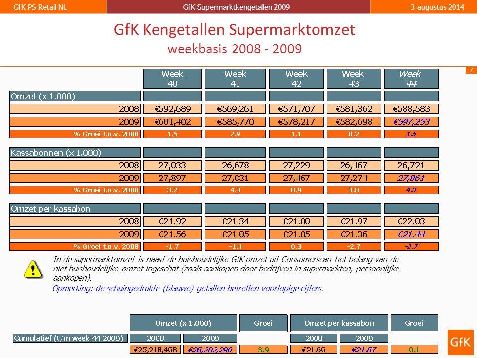 7 GfK PS Retail NLGfK Supermarktkengetallen 20093 augustus 2014 GfK Kengetallen Supermarktomzet weekbasis 2008 - 2009 Opmerking: de schuingedrukte (blauwe) getallen betreffen voorlopige cijfers.