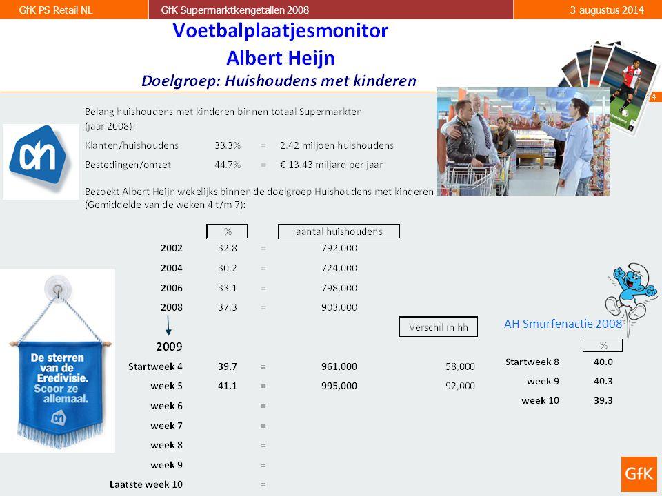4 GfK PS Retail NLGfK Supermarktkengetallen 20083 augustus 2014 AH Smurfenactie 2008