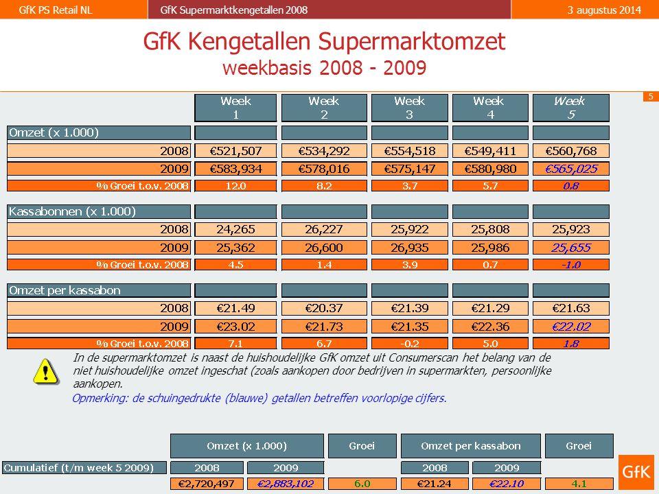 5 GfK PS Retail NLGfK Supermarktkengetallen 20083 augustus 2014 GfK Kengetallen Supermarktomzet weekbasis 2008 - 2009 Opmerking: de schuingedrukte (blauwe) getallen betreffen voorlopige cijfers.