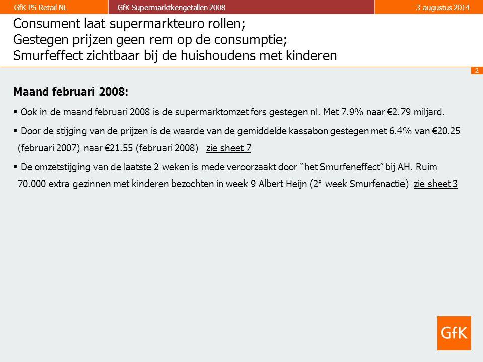 2 GfK PS Retail NLGfK Supermarktkengetallen 20083 augustus 2014 Consument laat supermarkteuro rollen; Gestegen prijzen geen rem op de consumptie; Smurfeffect zichtbaar bij de huishoudens met kinderen Maand februari 2008:  Ook in de maand februari 2008 is de supermarktomzet fors gestegen nl.