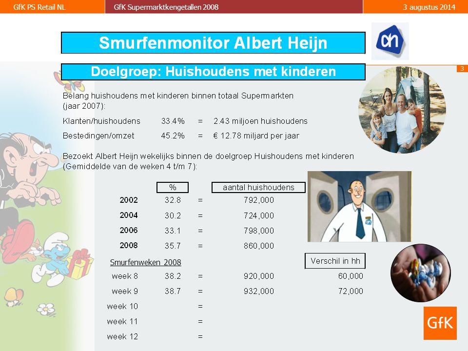 14 GfK PS Retail NLGfK Supermarktkengetallen 20083 augustus 2014 Grootste marktaandeelstijging voor zondag binnen supermarkten.