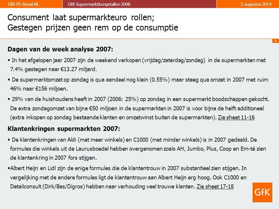 4 GfK PS Retail NLGfK Supermarktkengetallen 20083 augustus 2014 Consument laat supermarkteuro rollen; Gestegen prijzen geen rem op de consumptie Dagen van de week analyse 2007:  In het afgelopen jaar 2007 zijn de weekend verkopen (vrijdag/zaterdag/zondag) in de supermarkten met 7.4% gestegen naar €13.27 miljard.