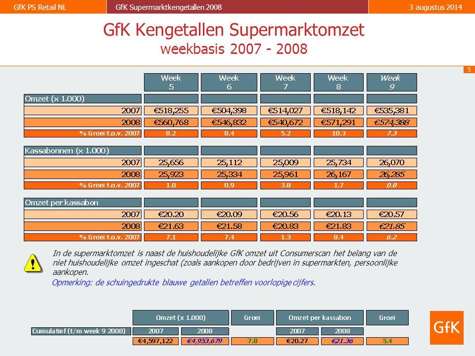 5 GfK PS Retail NLGfK Supermarktkengetallen 20083 augustus 2014 GfK Kengetallen Supermarktomzet weekbasis 2007 - 2008 Opmerking: de schuingedrukte bla