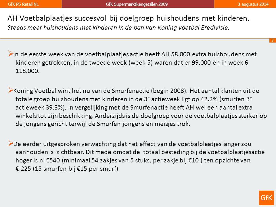 3 GfK PS Retail NLGfK Supermarktkengetallen 20093 augustus 2014 AH Voetbalplaatjes succesvol bij doelgroep huishoudens met kinderen.