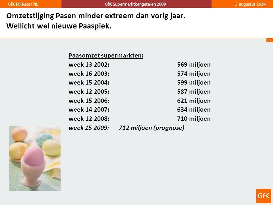 5 GfK PS Retail NLGfK Supermarktkengetallen 20093 augustus 2014 Paasomzet supermarkten: week 13 2002:569 miljoen week 16 2003:574 miljoen week 15 2004