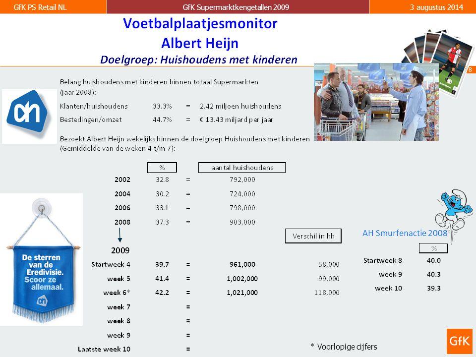 8 GfK PS Retail NLGfK Supermarktkengetallen 20093 augustus 2014 AH Smurfenactie 2008 * Voorlopige cijfers