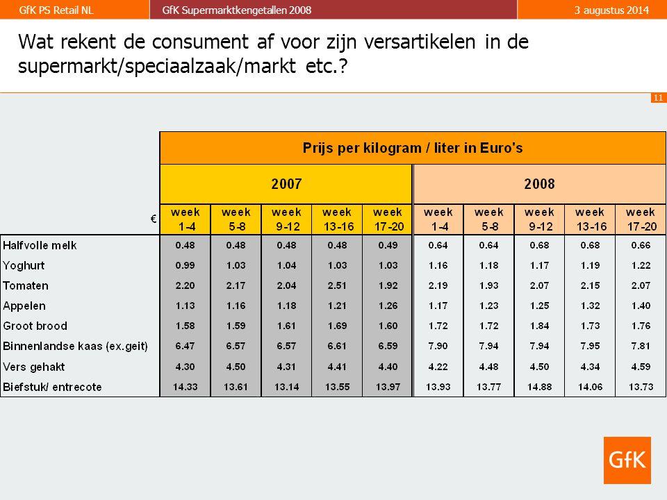 11 GfK PS Retail NLGfK Supermarktkengetallen 20083 augustus 2014 Wat rekent de consument af voor zijn versartikelen in de supermarkt/speciaalzaak/mark