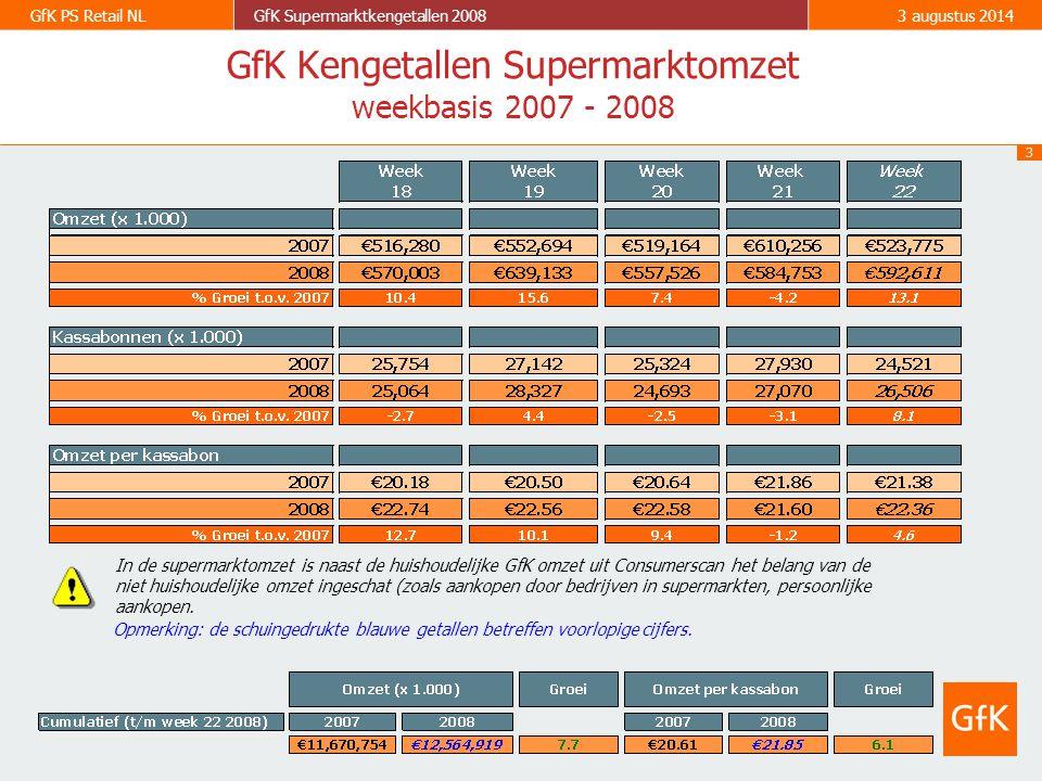3 GfK PS Retail NLGfK Supermarktkengetallen 20083 augustus 2014 GfK Kengetallen Supermarktomzet weekbasis 2007 - 2008 Opmerking: de schuingedrukte blauwe getallen betreffen voorlopige cijfers.