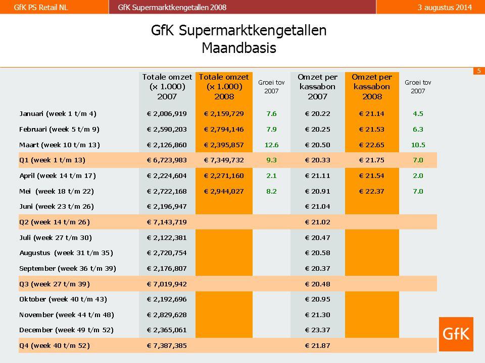 5 GfK PS Retail NLGfK Supermarktkengetallen 20083 augustus 2014 GfK Supermarktkengetallen Maandbasis