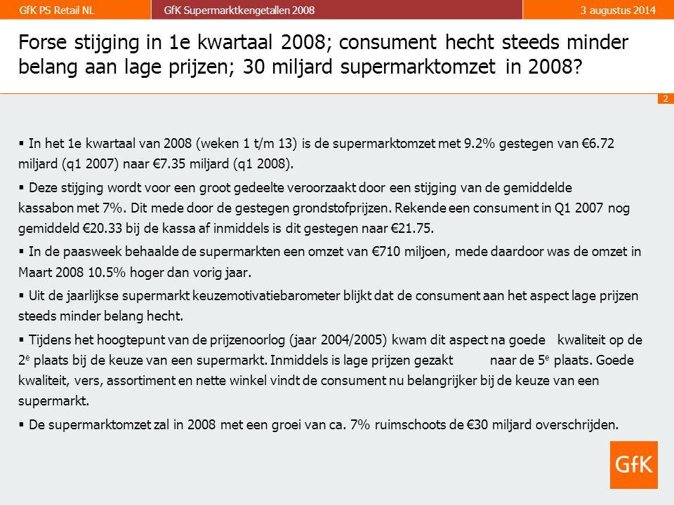 2 GfK PS Retail NLGfK Supermarktkengetallen 20083 augustus 2014 Forse stijging in 1e kwartaal 2008; consument hecht steeds minder belang aan lage prij