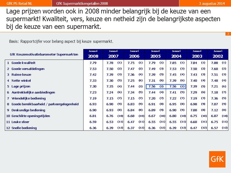 3 GfK PS Retail NLGfK Supermarktkengetallen 20083 augustus 2014 Lage prijzen worden ook in 2008 minder belangrijk bij de keuze van een supermarkt! Kwa