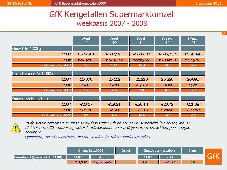 5 GfK PS Retail NLGfK Supermarktkengetallen 20083 augustus 2014 2003 2004 2005 2006 2003 2004 2005 2006 - 2.4% + 0.2% + 4.3% + 0.1% + 0.2% + 3.9% Historie supermarktomzetten (€) Historie bedrag per kassabon (€) Ontwikkeling in de tijd Jaarbasis 2007 + 4.0% 2007 + 2.7%