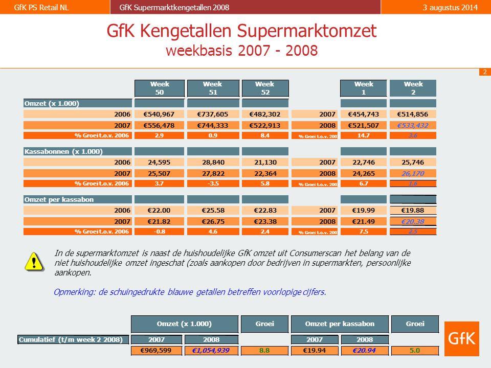 2 GfK PS Retail NLGfK Supermarktkengetallen 20083 augustus 2014 GfK Kengetallen Supermarktomzet weekbasis 2007 - 2008 Opmerking: de schuingedrukte blauwe getallen betreffen voorlopige cijfers.