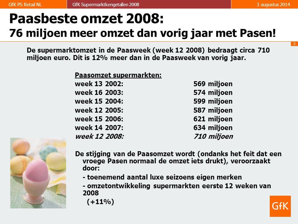3 GfK PS Retail NLGfK Supermarktkengetallen 20083 augustus 2014 De supermarktomzet in de Paasweek (week 12 2008) bedraagt circa 710 miljoen euro.