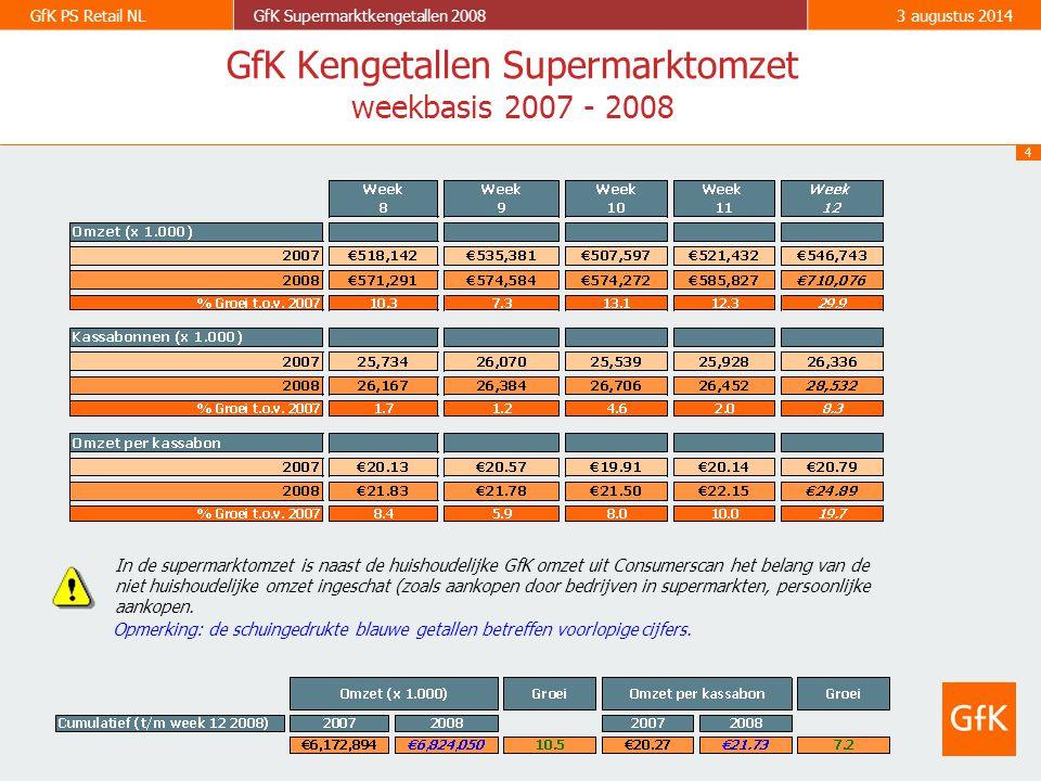 4 GfK PS Retail NLGfK Supermarktkengetallen 20083 augustus 2014 GfK Kengetallen Supermarktomzet weekbasis 2007 - 2008 Opmerking: de schuingedrukte blauwe getallen betreffen voorlopige cijfers.