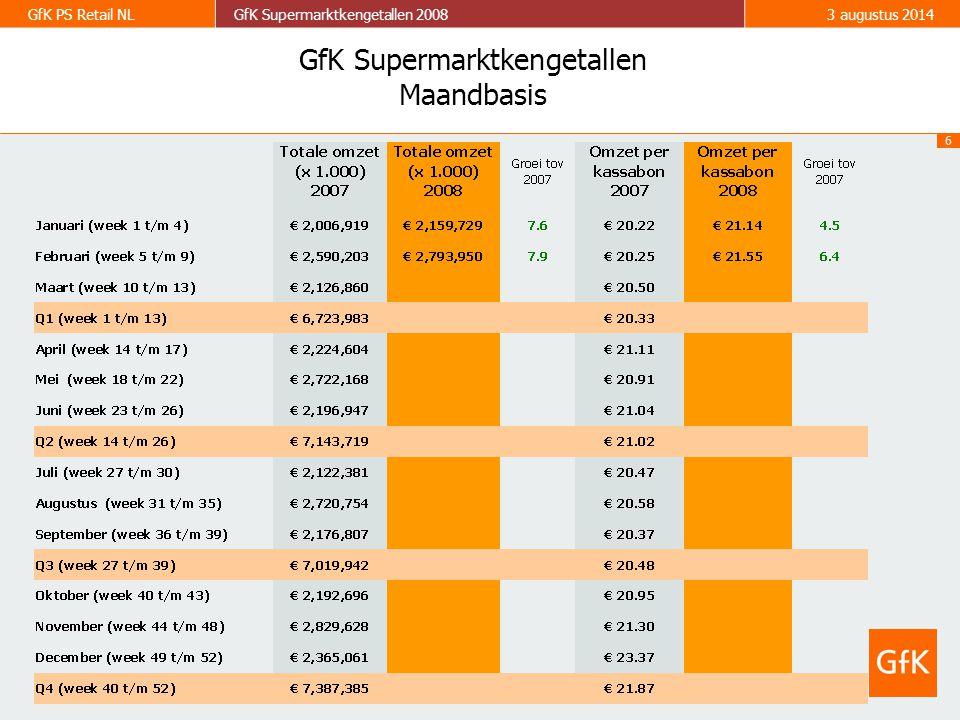 7 GfK PS Retail NLGfK Supermarktkengetallen 20083 augustus 2014 GfK Supermarktkengetallen Omzet per week (totaal assortiment) Groei ten opzichte van dezelfde week in 2007