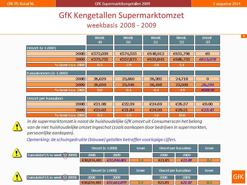4 GfK PS Retail NLGfK Supermarktkengetallen 20093 augustus 2014 GfK Kengetallen Supermarktomzet weekbasis 2008 - 2009 Opmerking: de schuingedrukte (bl