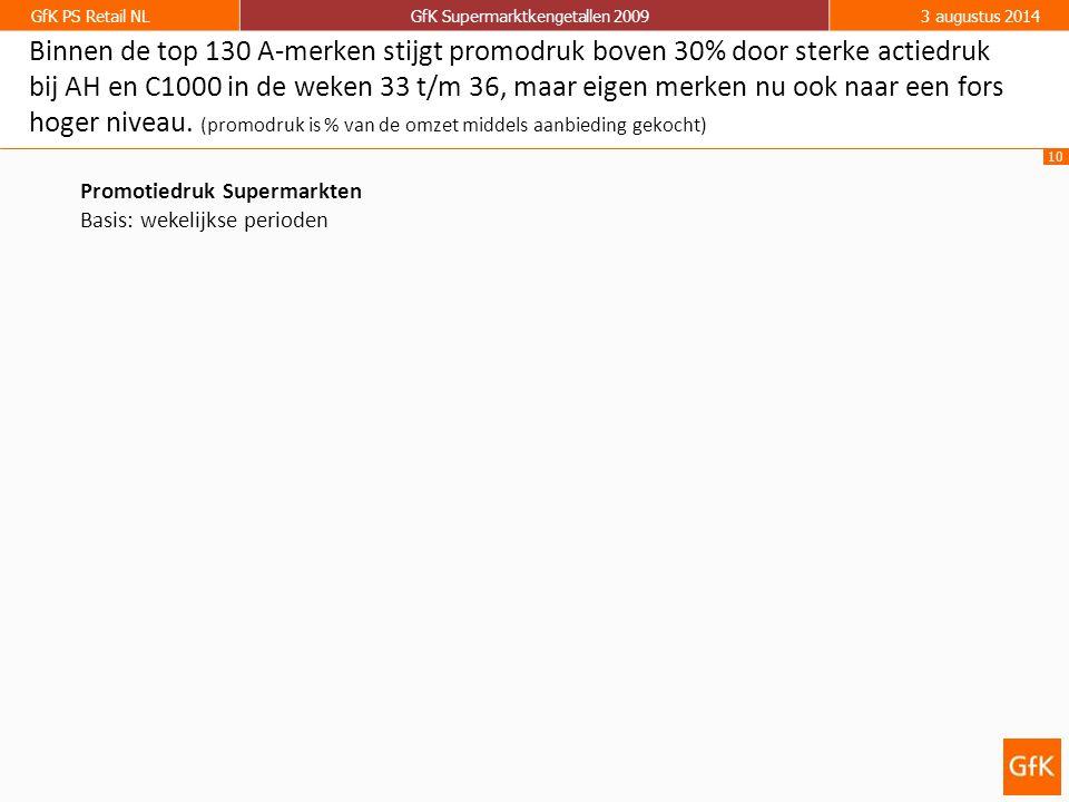 10 GfK PS Retail NLGfK Supermarktkengetallen 20093 augustus 2014 Binnen de top 130 A-merken stijgt promodruk boven 30% door sterke actiedruk bij AH en C1000 in de weken 33 t/m 36, maar eigen merken nu ook naar een fors hoger niveau.