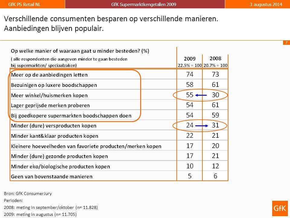 8 GfK PS Retail NLGfK Supermarktkengetallen 20093 augustus 2014 Assortment Brands Channels Trade Down on Channel, Assortment and Brand; Hoe ver de trap af en op welk niveau .