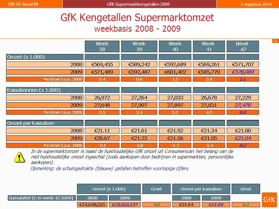 2 GfK PS Retail NLGfK Supermarktkengetallen 20093 augustus 2014 GfK Kengetallen Supermarktomzet weekbasis 2008 - 2009 Opmerking: de schuingedrukte (bl