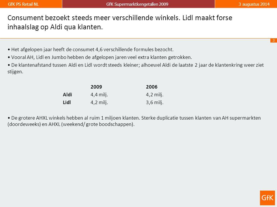 3 GfK PS Retail NLGfK Supermarktkengetallen 20093 augustus 2014 Consument bezoekt steeds meer verschillende winkels.