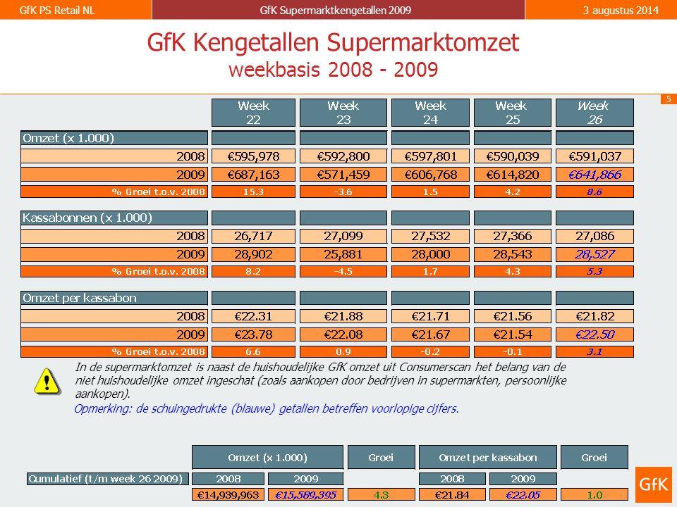 5 GfK PS Retail NLGfK Supermarktkengetallen 20093 augustus 2014 GfK Kengetallen Supermarktomzet weekbasis 2008 - 2009 Opmerking: de schuingedrukte (blauwe) getallen betreffen voorlopige cijfers.