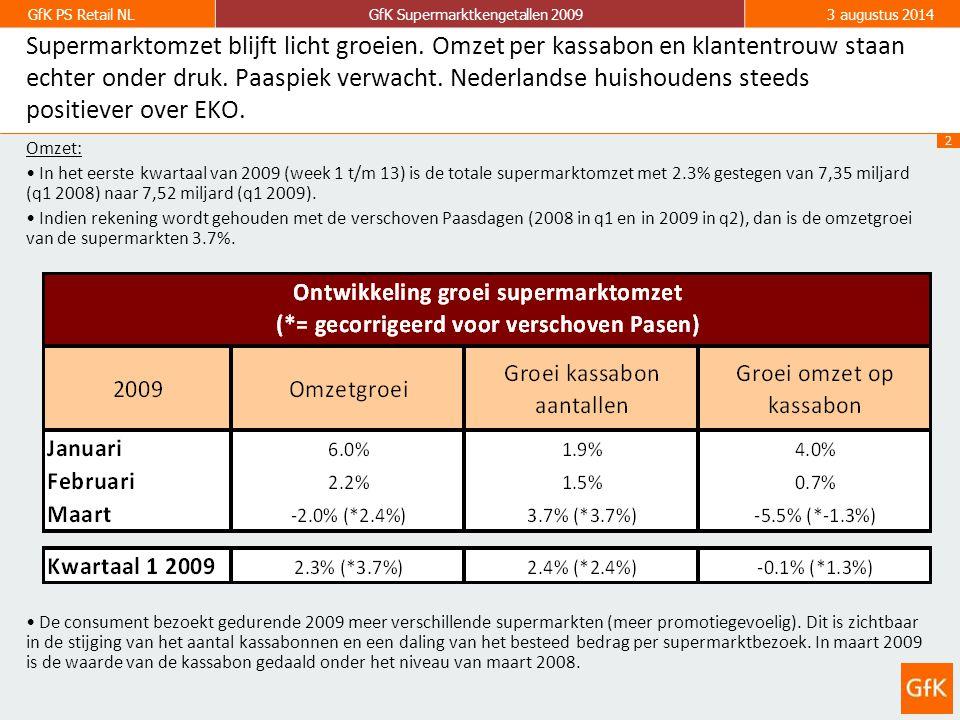 13 GfK PS Retail NLGfK Supermarktkengetallen 20093 augustus 2014 District III Noord District IV Oost District V Zuid District II West District I 3 Grote steden (Den-Haag, Amsterdam, Rotterdam) Districten in Nederland (districtsindeling volgens GfK)