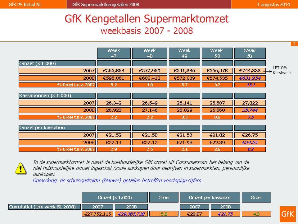 2 GfK PS Retail NLGfK Supermarktkengetallen 20083 augustus 2014 GfK Kengetallen Supermarktomzet weekbasis 2007 - 2008 Opmerking: de schuingedrukte (blauwe) getallen betreffen voorlopige cijfers.