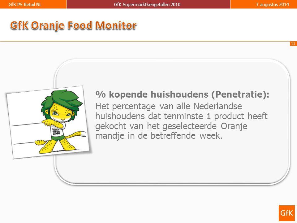 11 GfK PS Retail NLGfK Supermarktkengetallen 20103 augustus 2014 % kopende huishoudens (Penetratie): Het percentage van alle Nederlandse huishoudens dat tenminste 1 product heeft gekocht van het geselecteerde Oranje mandje in de betreffende week.
