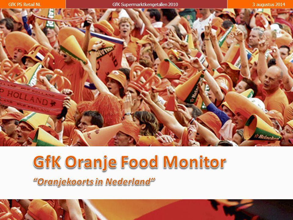 GfK PS Retail NLGfK Supermarktkengetallen 20103 augustus 2014
