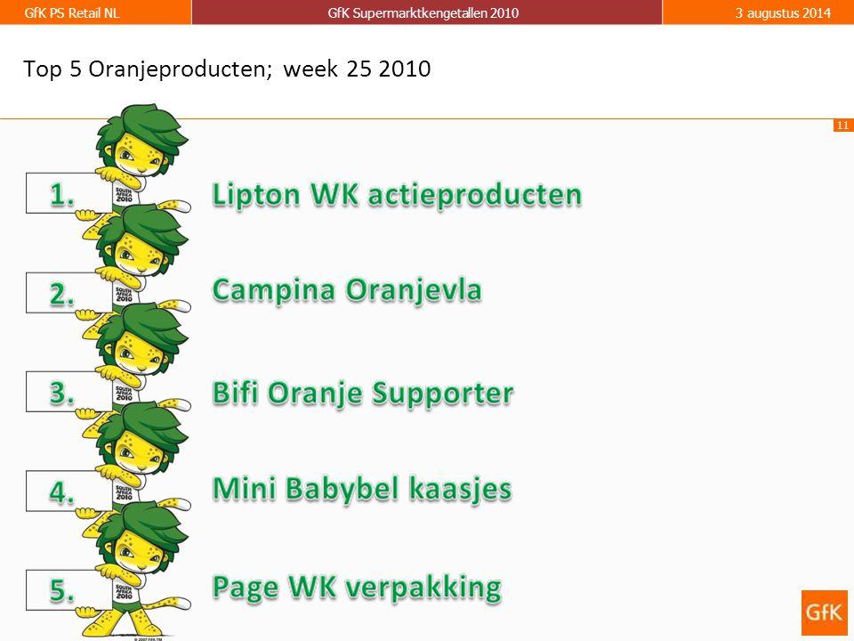11 GfK PS Retail NLGfK Supermarktkengetallen 20103 augustus 2014 Top 5 Oranjeproducten; week 25 2010
