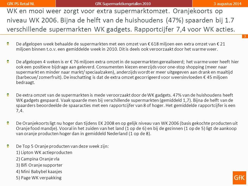 3 GfK PS Retail NLGfK Supermarktkengetallen 20103 augustus 2014 WK en mooi weer zorgt voor extra supermarktomzet. Oranjekoorts op niveau WK 2006. Bijn