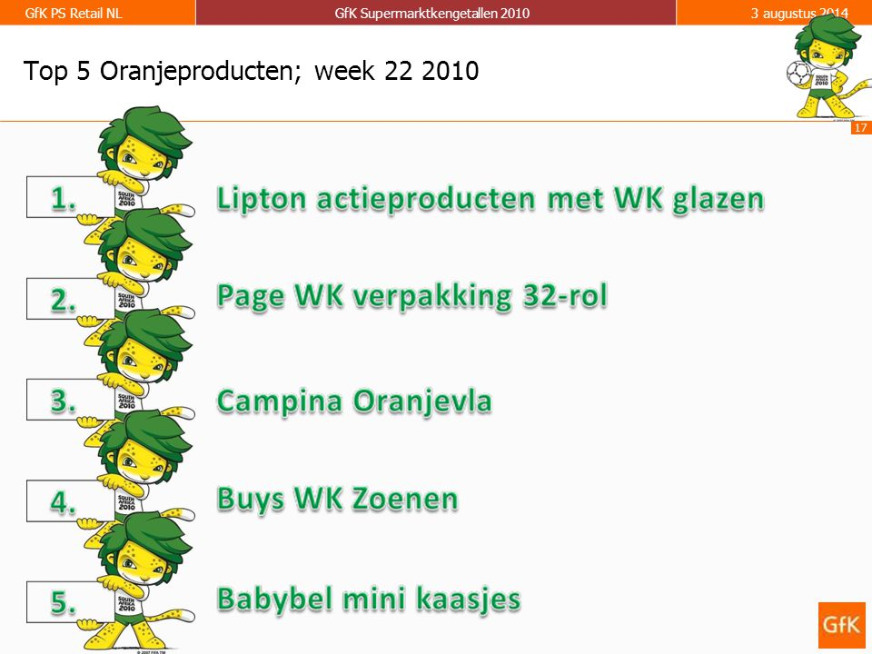 17 GfK PS Retail NLGfK Supermarktkengetallen 20103 augustus 2014 Top 5 Oranjeproducten; week 22 2010