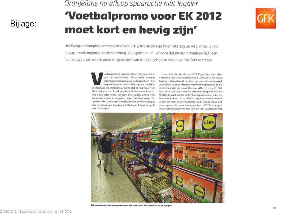 18 © GfK 2012 | Supermarktkengetallen | 04-05-2012 Bijlage: 18
