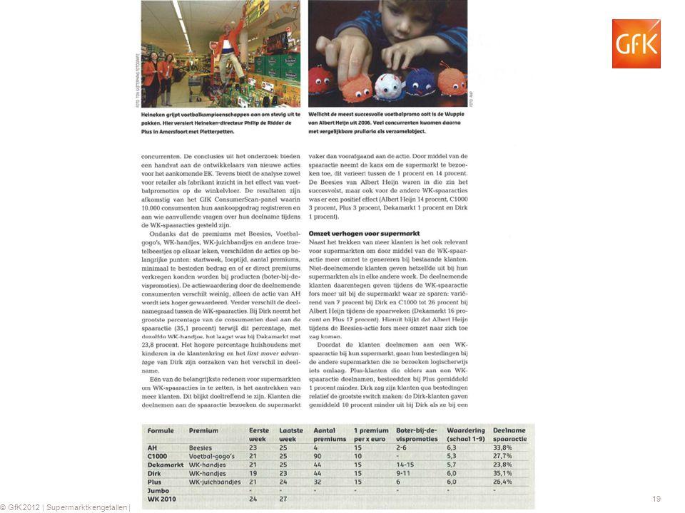 19 © GfK 2012 | Supermarktkengetallen | 04-05-2012 19